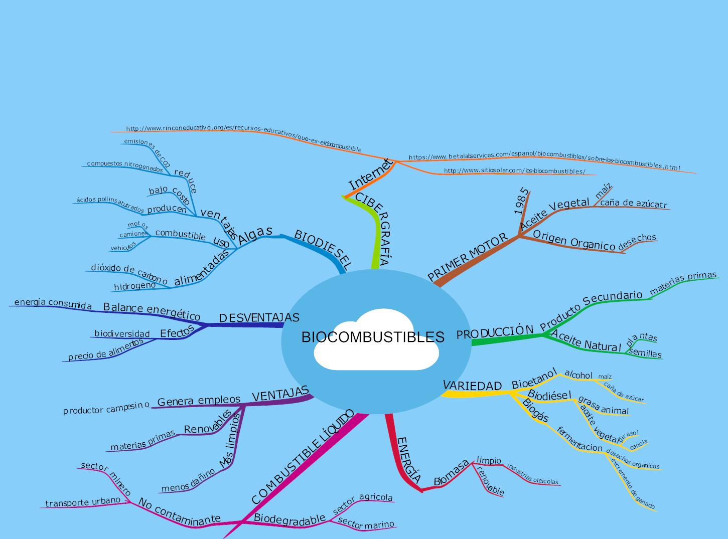 free concept map software water sport luge electrical wire wiki cover 88241 free concept map software - Concept Map Software Free